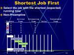shortest job first5