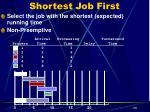 shortest job first8
