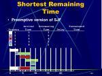 shortest remaining time10