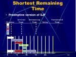 shortest remaining time11