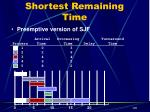 shortest remaining time12