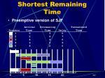 shortest remaining time14
