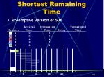 shortest remaining time2