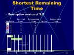 shortest remaining time3