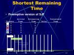 shortest remaining time4