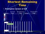 shortest remaining time5
