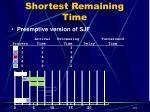 shortest remaining time6