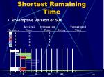 shortest remaining time7