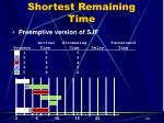 shortest remaining time9