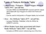 types of feature attribute table