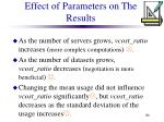 effect of parameters on the results