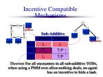 incentive compatible mechanisms