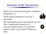 structure of the negotiation