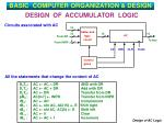 design of accumulator logic