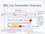 802 11a transmitter overview