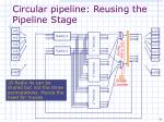 circular pipeline reusing the pipeline stage