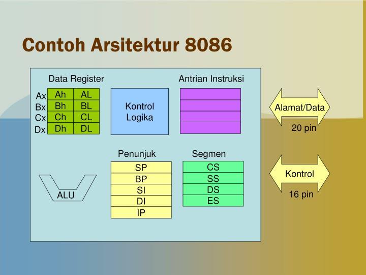 Contoh Arsitektur 8086