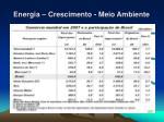 energia crescimento meio ambiente5