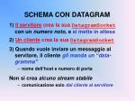 schema con datagram