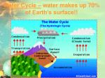 water cycle water makes up 70 of earth s surface