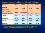 scenarios chosen when informed of council tax impact