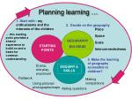 planning learning