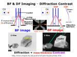 bf df imaging diffraction contrast