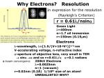why electrons resolution