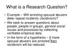 what is a research question