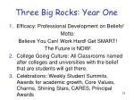 three big rocks year one