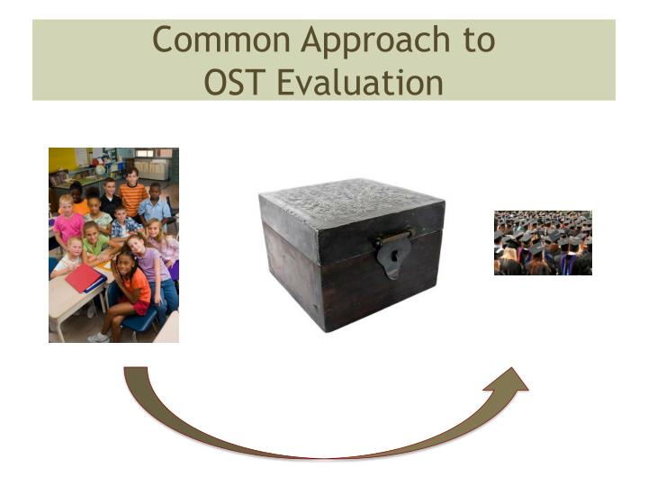 Common approach to ost evaluation