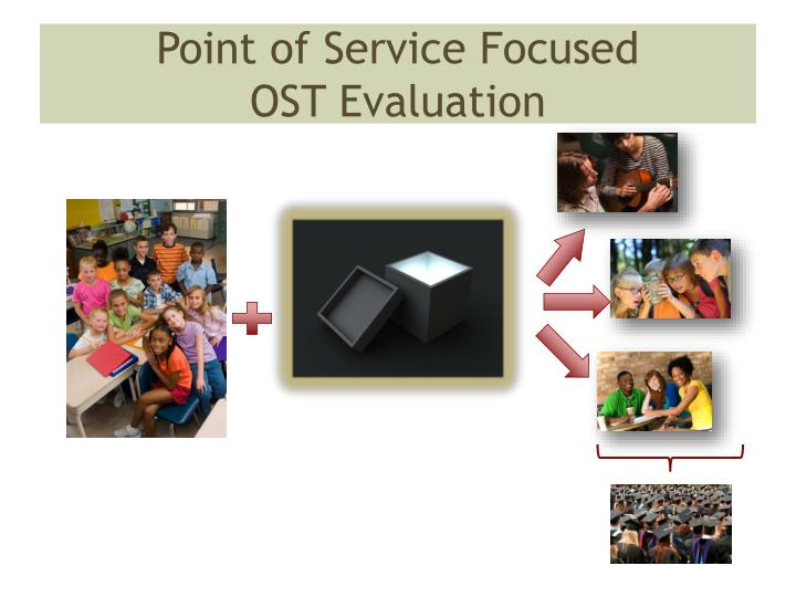 Point of Service Focused
