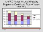 of cc students attaining any degree or certificate after 6 years 1995 2001