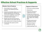 effective school practices supports