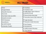 all trust2