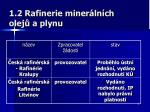 1 2 rafinerie miner ln ch olej a plynu