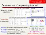 extra nodes compressing intervals