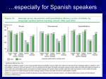 especially for spanish speakers