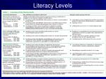 literacy levels
