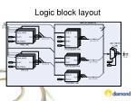 logic block layout