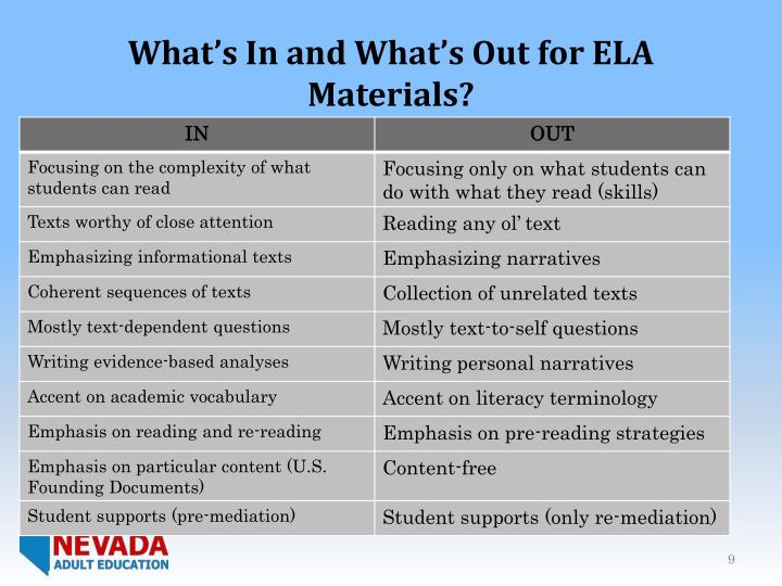 What's In and What's Out for ELA