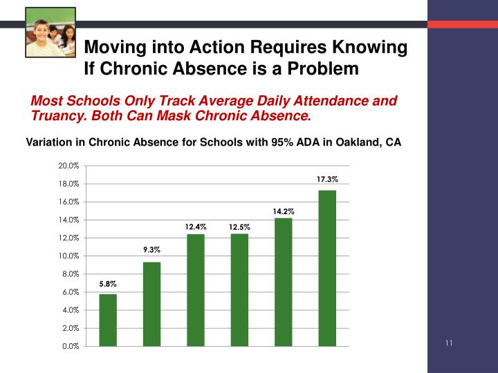 Moving into Action Requires Knowing