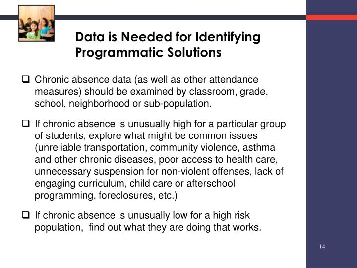 Data is Needed for Identifying Programmatic Solutions
