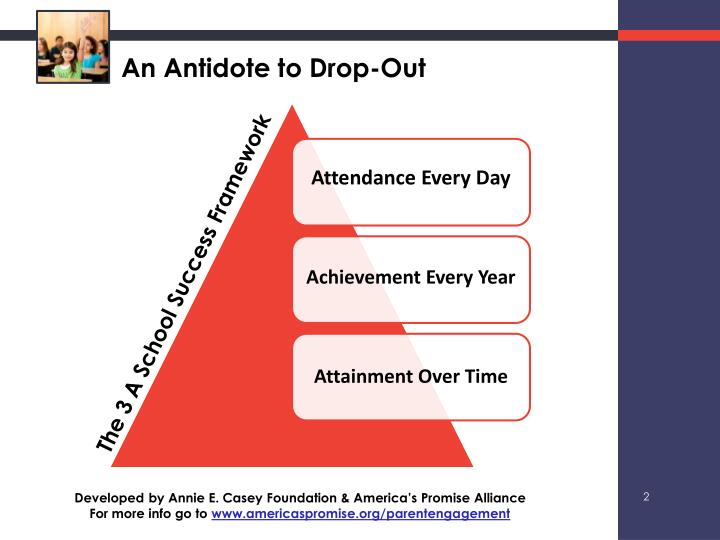 An Antidote to Drop-Out