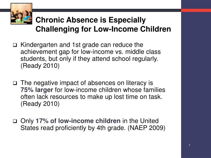 Chronic Absence is Especially Challenging for Low-Income Children