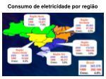 consumo de eletricidade por regi o