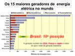 os 15 maiores geradores de energia el trica no mundo
