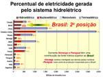percentual de eletricidade gerada pelo sistema hidrel trico