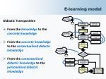 e learning model