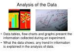 analysis of the data
